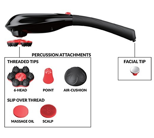 The Best Handheld Massagers For pinched nerves